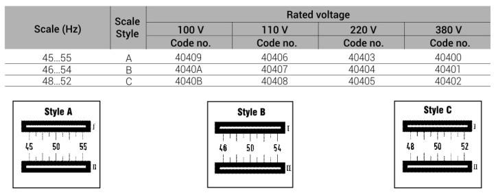 double frequency meter spec.jpg