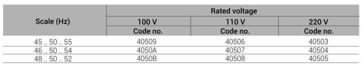 frequency meter point spec.jpg